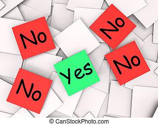 non, positif, notes, poteau-il, oui, ou, déclinant, moyenne