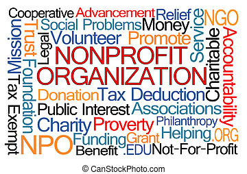 Nonprofit Organization Word Cloud on White Background