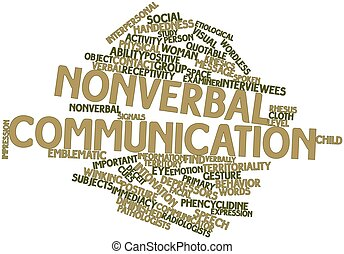 Nonverbal communication - Abstract word cloud for Nonverbal...