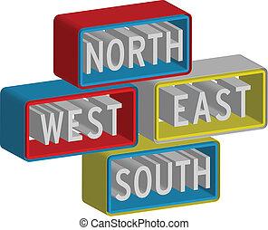 nord, ovest, segno, est, sud, 3d