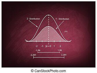 normal, campana, curva, gráfico, gaussian, pizarra, ...