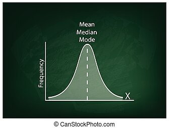 normal, cloche, courbe, diagramme, gaussian, tableau,...