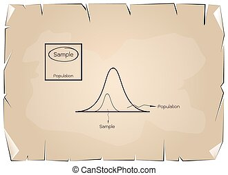 Normal Distribution Curve with Research Process Sampling -...
