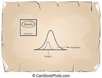 normal, processus, courbe, recherche, distribution, échantillonnage