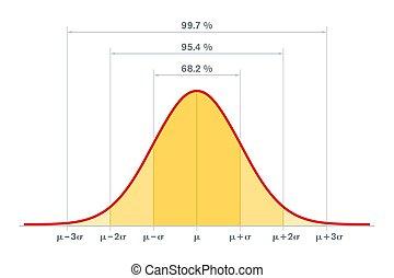 normal, statistik, berichterstattung, abweichung, verteilung...
