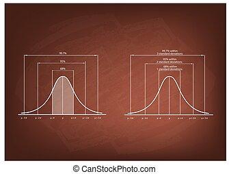 normal, tableau noir, cloche, courbe, gaussian, diagramme, distribution, ou