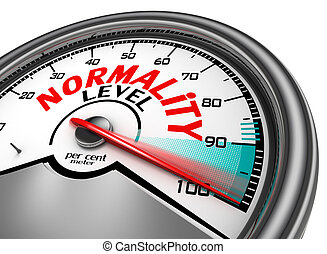 Normality per cent conceptual meter indicate hundred