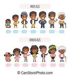 norteamericano, conjunto, generaciones, africano