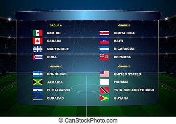 North America soccer cup groups. All flags