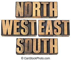 north, east, south, west in wood type - north, east, south,...