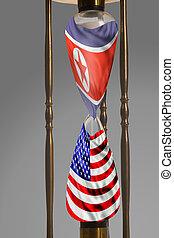 North Korea and United States.