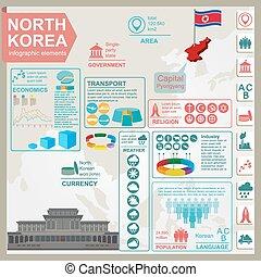 North Korea infographics, statistical data, sights. Vector...