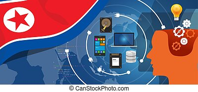 North Korea or Democratic People s Republic of Korea information technology digital infrastructure connecting business data via internet network using computer software an electronic innovation