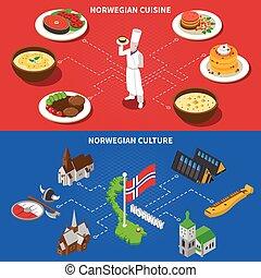 norvegia, cultura, cucina, 2, isometrico, bandiere