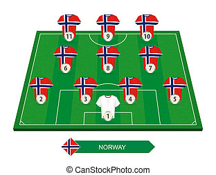Norway football team lineup on soccer field for European football competition