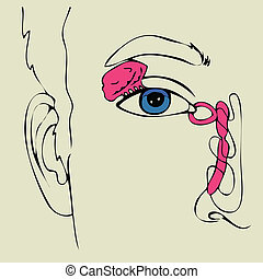 nose anatomy - Vector illutration, anatomy of the Lacrimal...