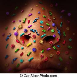 Nose Germs Disease