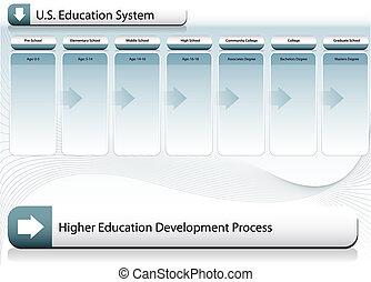 nosotros, educación, sistema