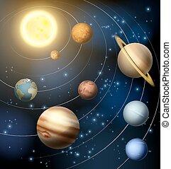 nosso, planetas, sistema,  solar
