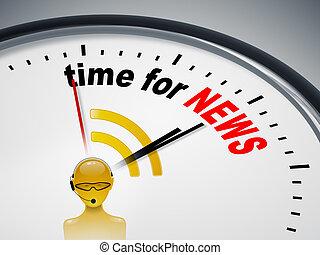 notícia, tempo