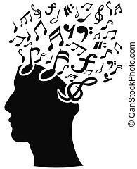 nota musicale, testa