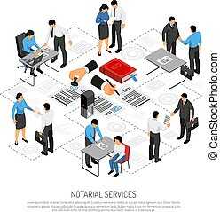 Notarial Services Isometric Composition - Notarial services ...