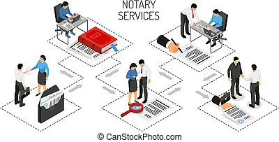 Notary Isometric Horizontal Illustration - Notary services ...