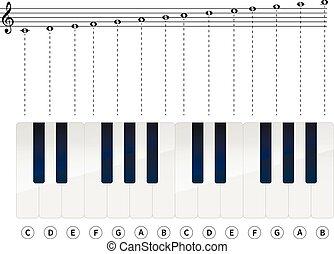 notas música, com, teclas piano, ligado, aduela