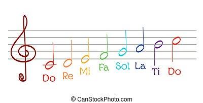 notatki, mi, re, biały, muzyczny, gamma
