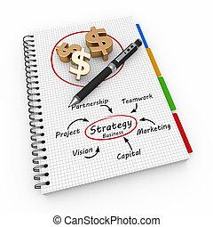 notatnik, strategia, pojęcie