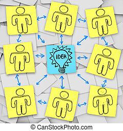 note, -, idea, appiccicoso, lavoro squadra, pensare