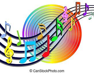 note, musica, colorito