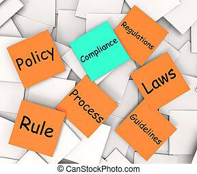 note, règles, conformité, règlements, poteau-il, suivre, spectacles