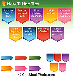 Note Taking Tips - An image on how to take good notes in...