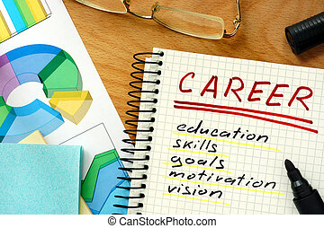 Note with words career