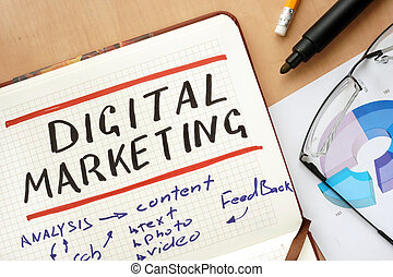 Notepad with digital marketing