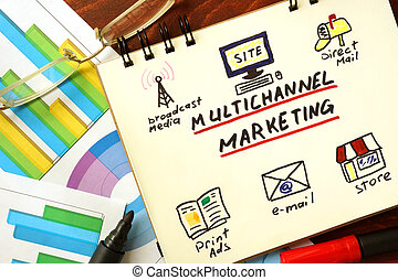 multi channel marketing - Notepad with multi channel...