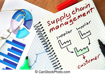 Supply chain management - Notepad with Supply chain...