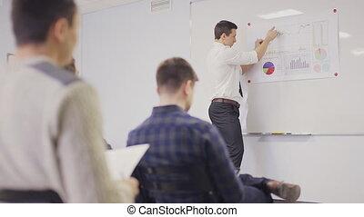 notes, équipe, présentation, boardroom., homme affaires, prendre