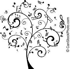 notes, arbre
