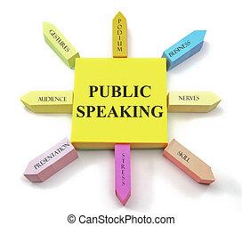 notes, prise parole public, collant