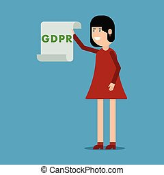 Notification of the GDPR