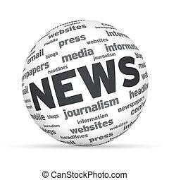 notizie, sfera