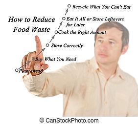 nourriture, comment, gaspillage, réduire