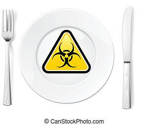 nourriture, dangereux