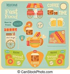 nourriture, jeûne, carte