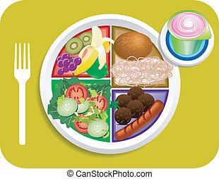 nourriture, plaque, portions, mon, déjeuner