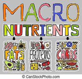 nourriture, principal, groupes