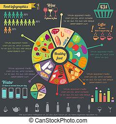 nourriture saine, infographic