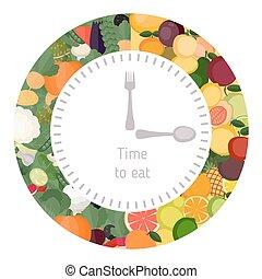 nourriture saine, manger, horloge